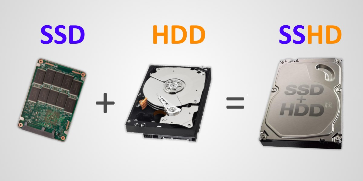 how to move video from laptop to hard drive